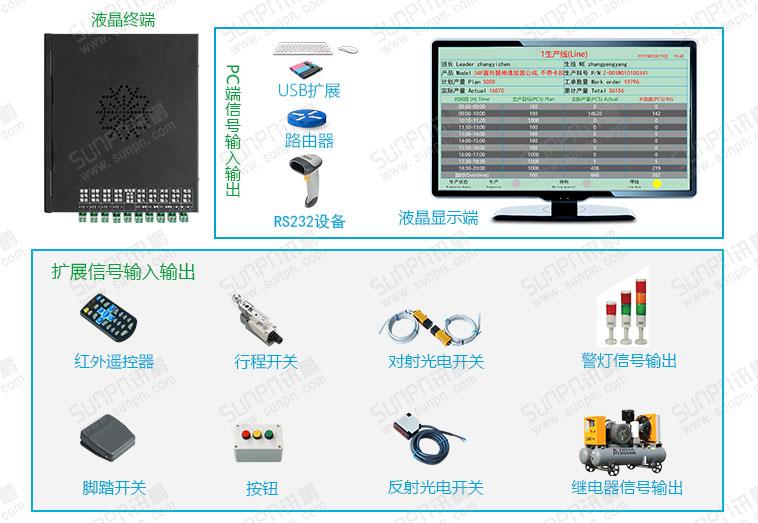 LCD液晶电子看板.jpg