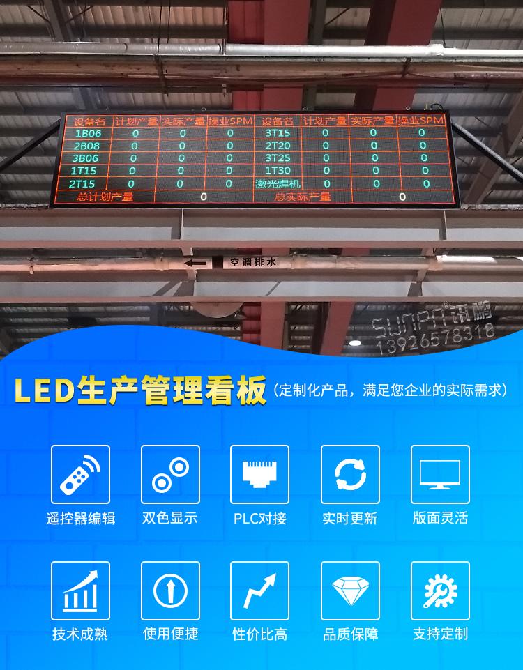 生产管理电子看板系统