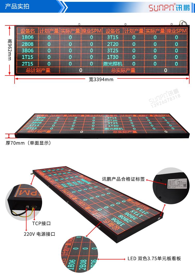 生产管理电子看板系统实拍
