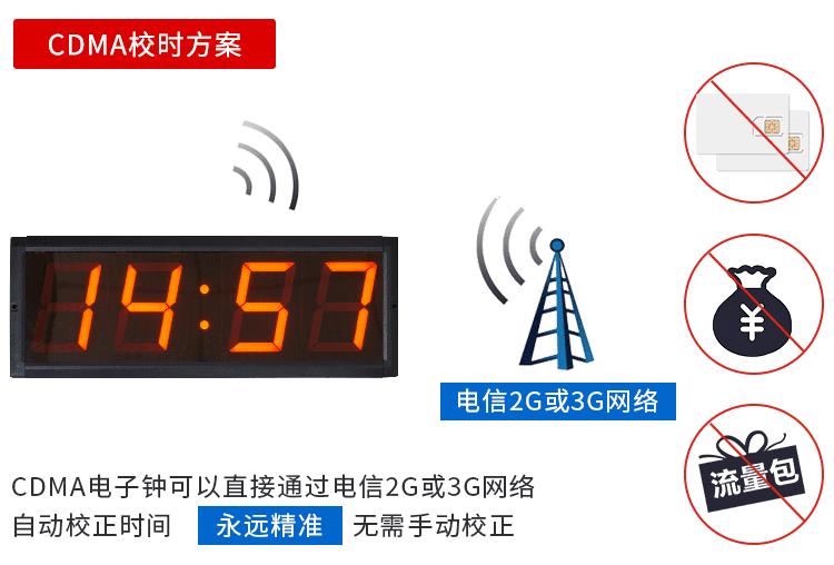 医院NTP电子时钟方案