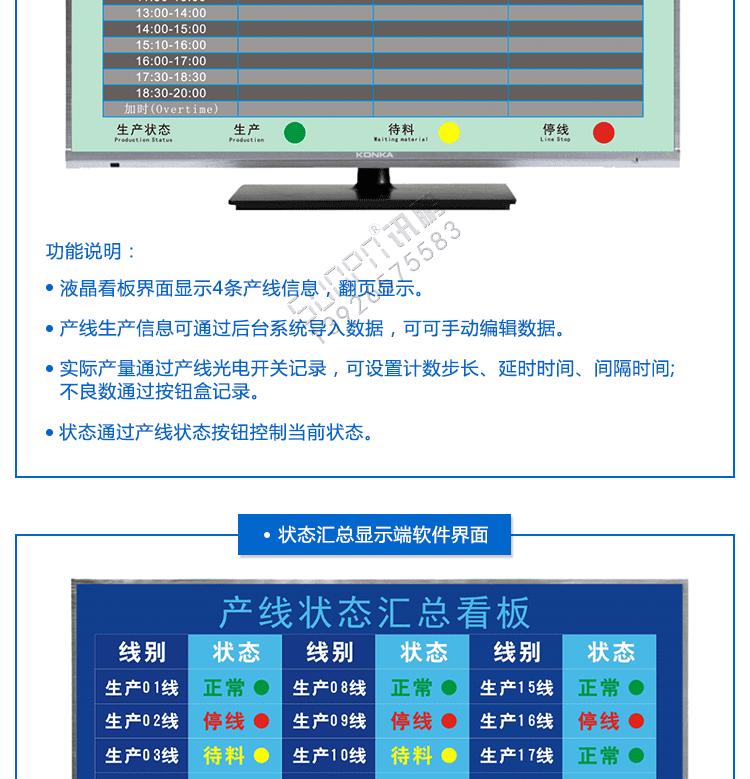 生产进度看板系统方案展示