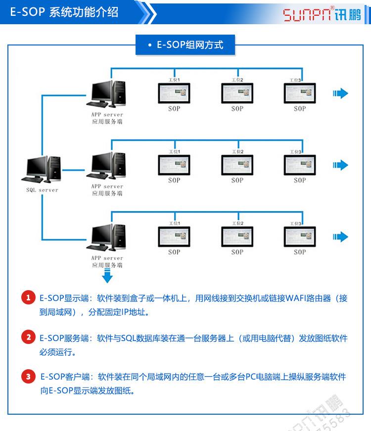 生产作业指导书发放系统功能介绍