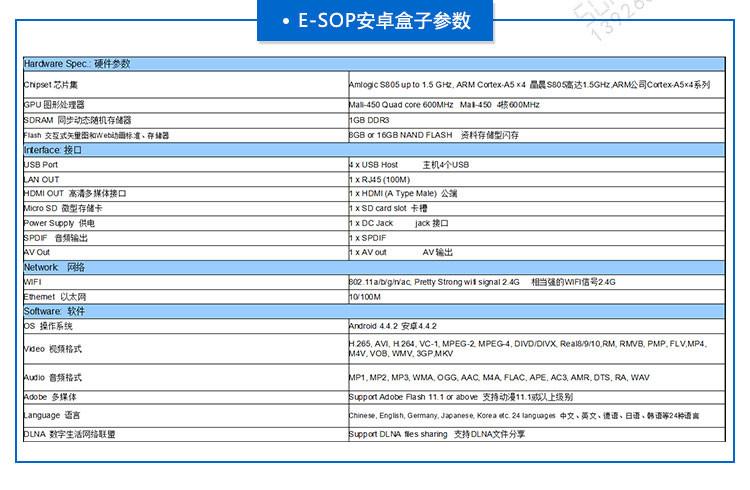 生产作业指导书发放系统产品参数