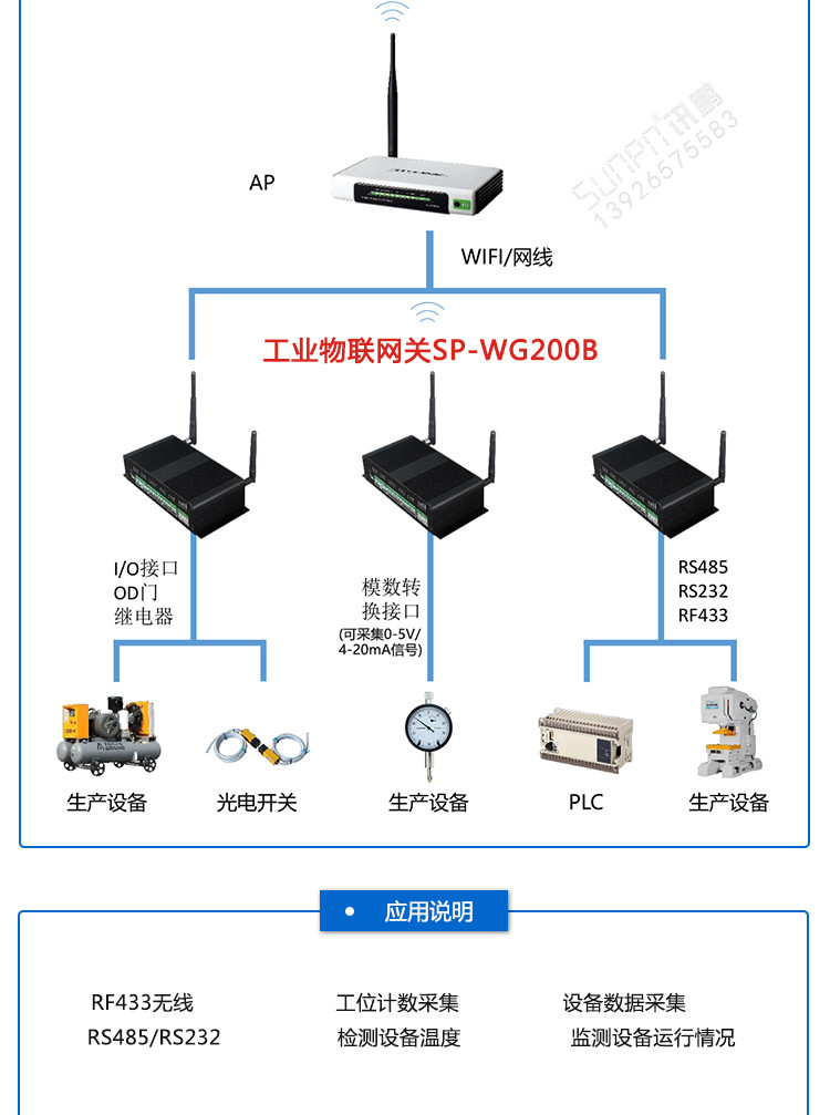 设备数据采集器系统架构