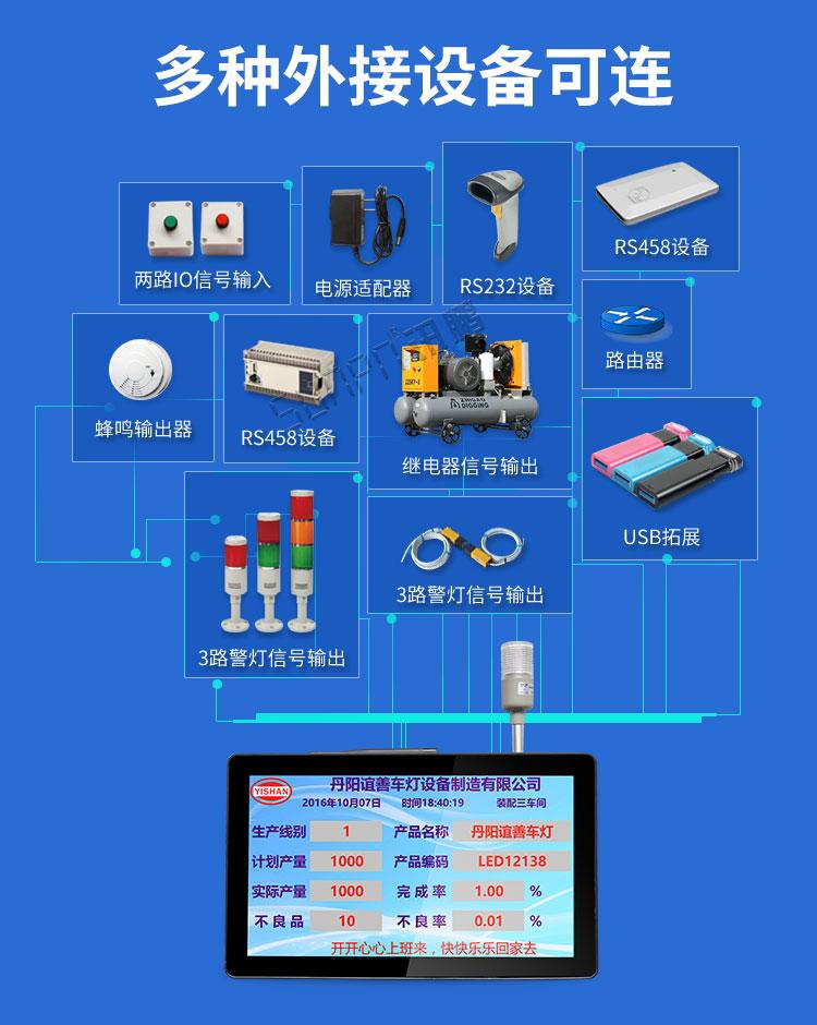 工业平板电脑应用