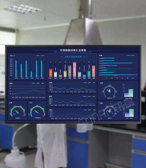 環境監測顯示系統