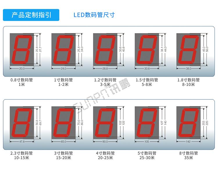 计时器数码管尺寸
